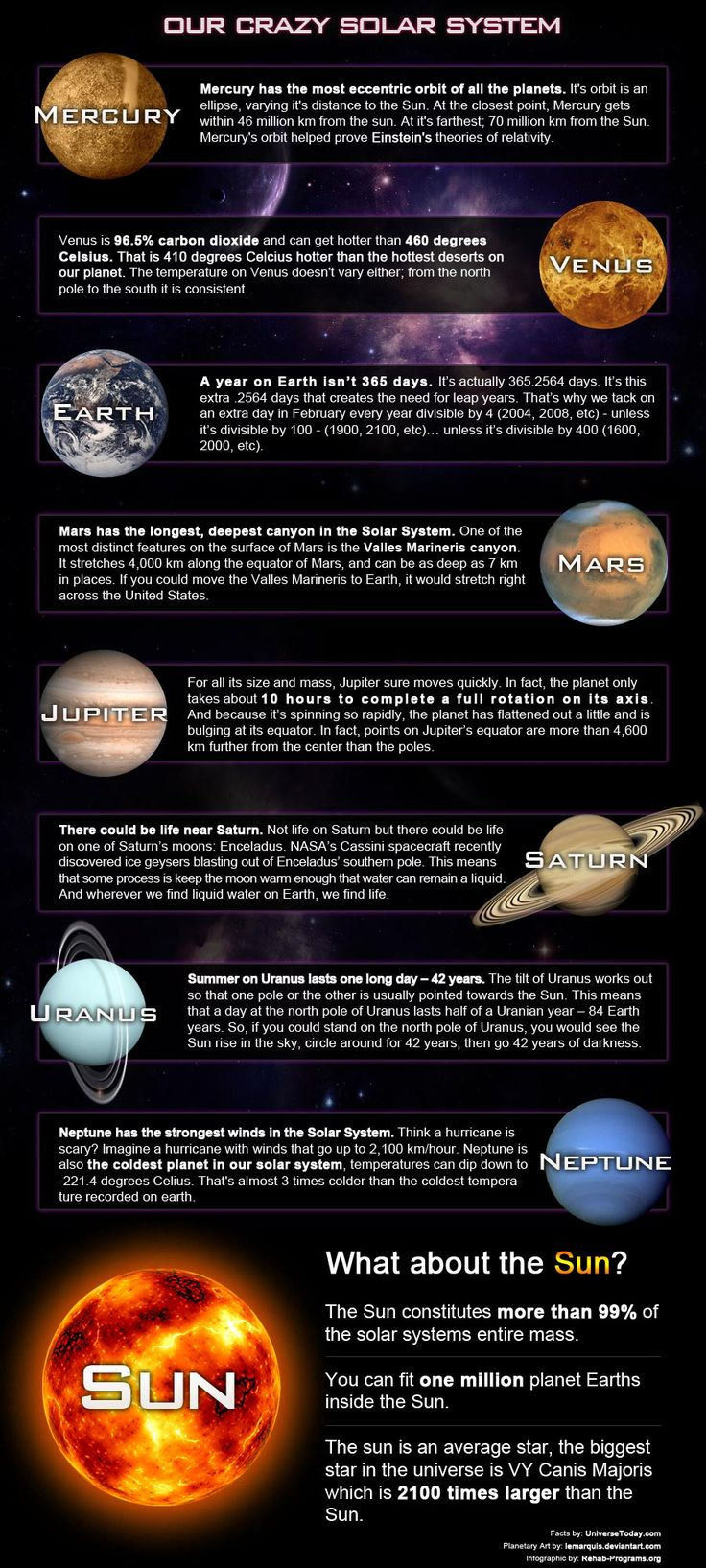 a description of the planet and solar system
