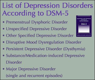 Depression Disorders Listed in DSM-5 that have been updated from DSM-IV