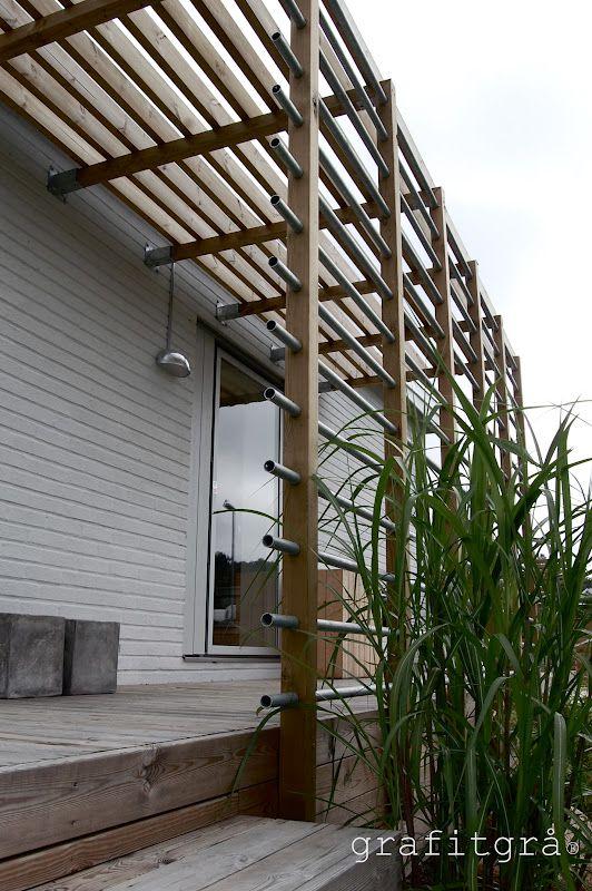 solavskärmning till inomhusmiljö (stående takribbor)