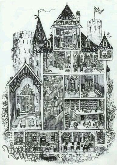 A cross section of Hogwarts