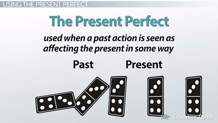 Spanish Grammar: The Present Perfect Tense - Video & Lesson Transcript | Education Portal
