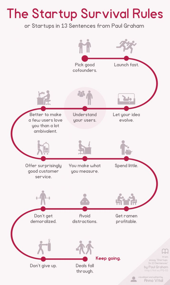 Survival rules to help navigate your startup journey