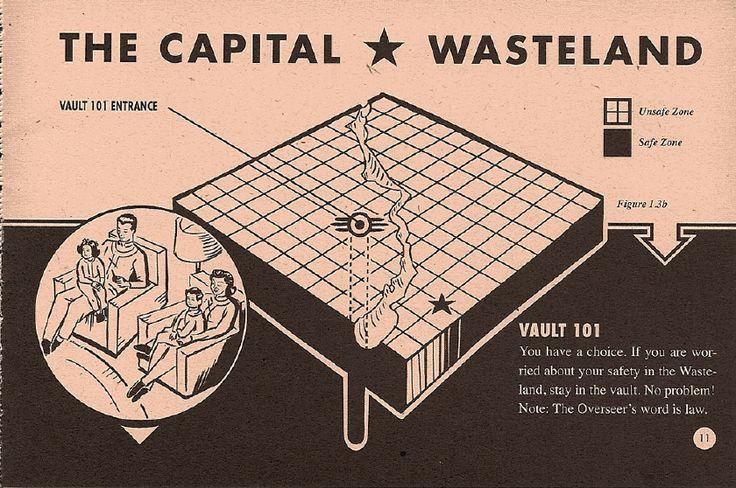 Fallout Capital Wasteland