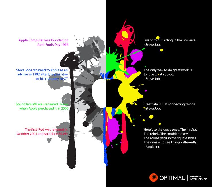 """Steve Jobs - Apple - Art vs. Science - Left vs. Right Brain #quote #infographic   """"Here's to the crazy ones. The misfits. The rebels. The troublemakers. The round pegs in the square holes. The ones who see things differently."""""""