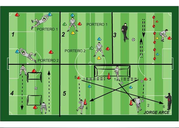 Entrenamiento De F Uacute Tbol Trabajo De Arqueros Velocidad De Reaccion Entrenamiento Futbol Entrenamiento Ejercicios De Fútbol