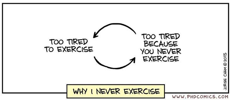 The Exercycle. http://www.phdcomics.com/comics.php?f=1806…