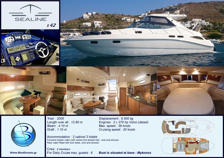 FAIRLINE luxury Motor Yacht 41ft.  Available for Private charter at Mykonos and neighbouring islands of Cyclades. #mykonos #bluedreams #travel #charters #luxury #honeymoon #wedding #anniversaries #proposals #миконос #медовыймесяц #свадьба #годовщина #греция