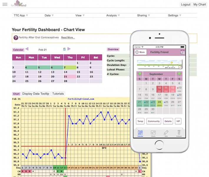 Fertility Friend - Fertility Tracker, Ovulation Calendar and Fertility Chart