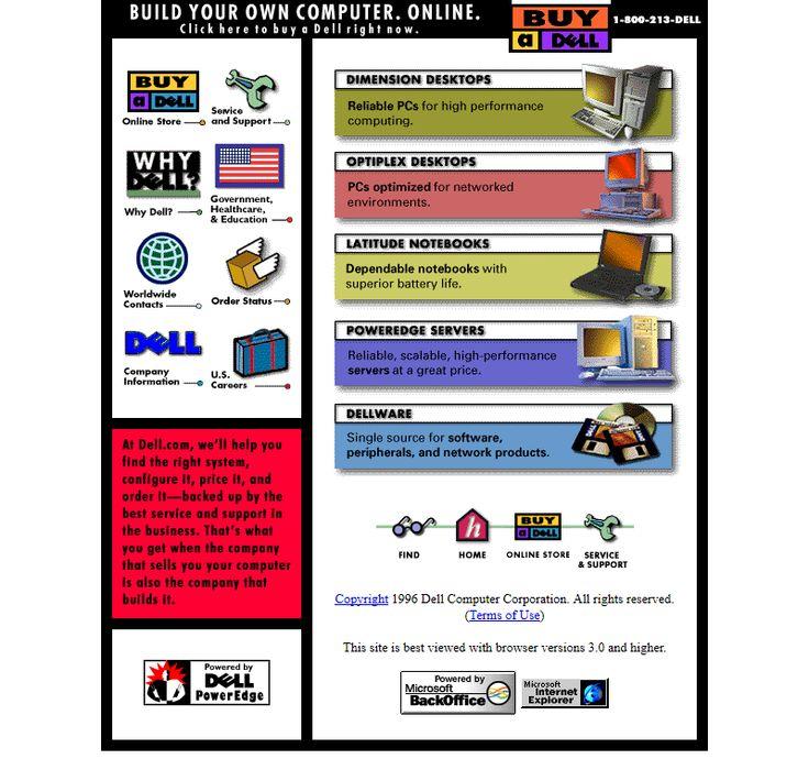 Dell website in 1996