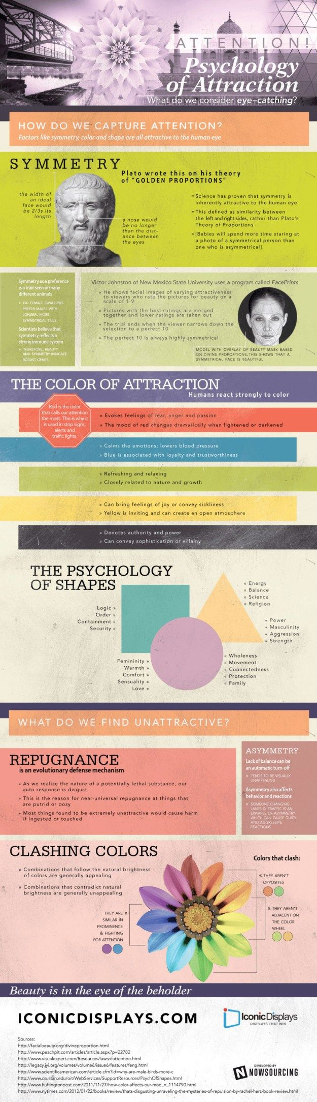 What Is Considered Eye-Catching? The Psychology of Attraction