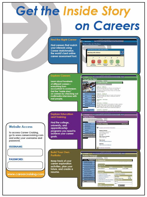 42 best Market ideals images on Pinterest Resume ideas, Layout - career cruising resume builder