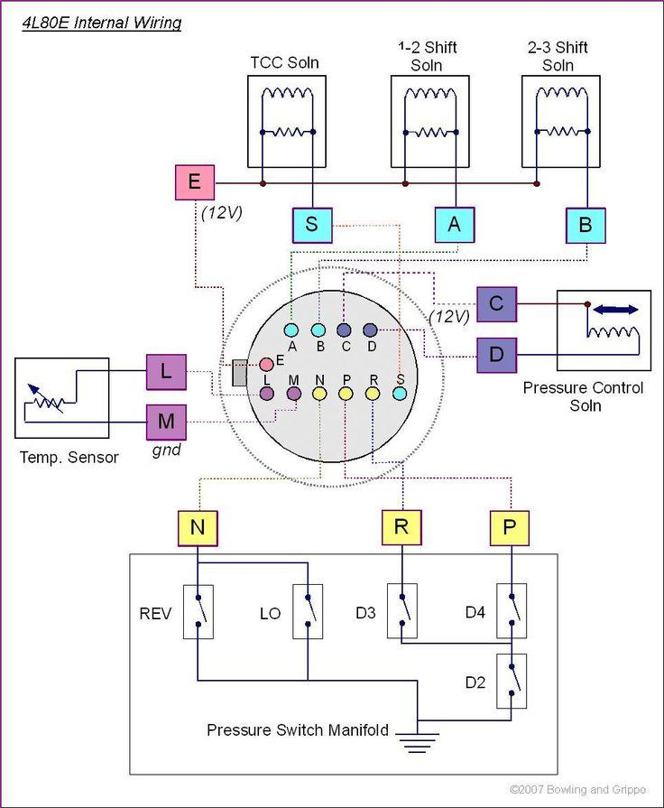Chevy Transmission, 4l80e Wiring Diagram