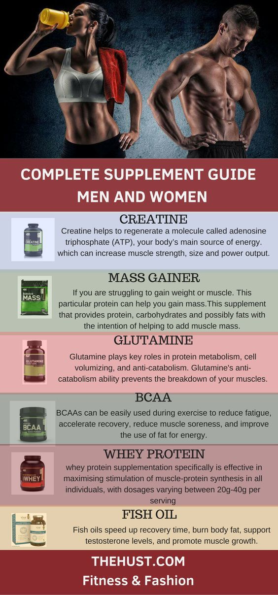 10 A Day Weight Loss Muscle Building Supplement Plan
