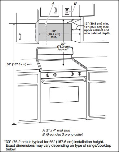 Image result for kitchen design microwave above stove with