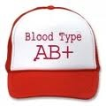 Tips Diet for Blood Type AB