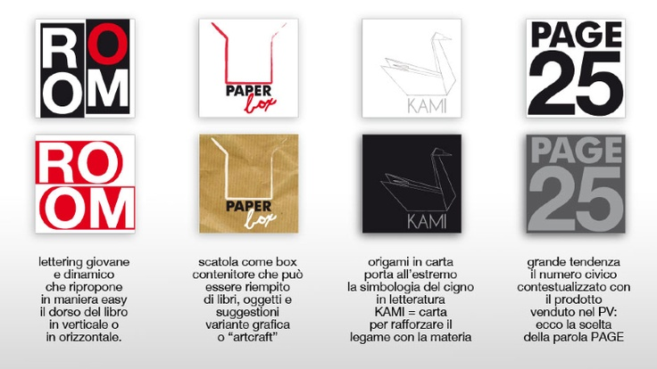 BOOKSTORE | Naming & concept logo per un bookstore in Lugano
