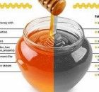There-Is-Real-Honey-And-Fake-Honey-–-How-To-Check-The-Purity-Of-Honey