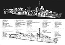 Fletcher-class destroyer technical drawing 1954.jpg