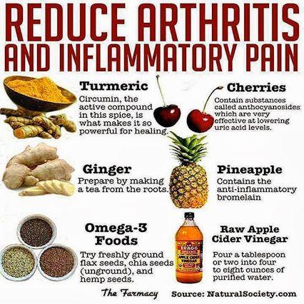 arthritis inflammatory pain reliever