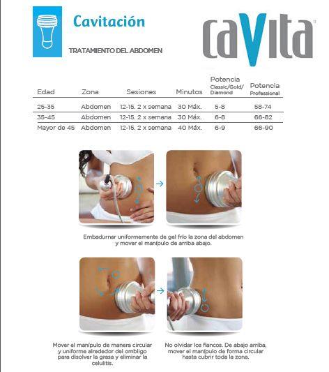 Tratamiento de Cavitación Edad - Sesiones - Potencia - Tiempo