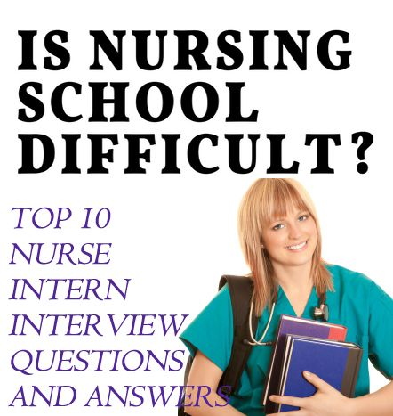 15 Frequently Asked Nursing School Interview Questions and Answers (How to Prepare) – Kristi Mcelroy