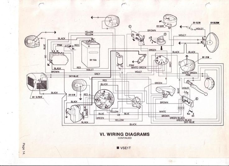 vespa douglas wiring diagram wire center u2022 rh escopeta co