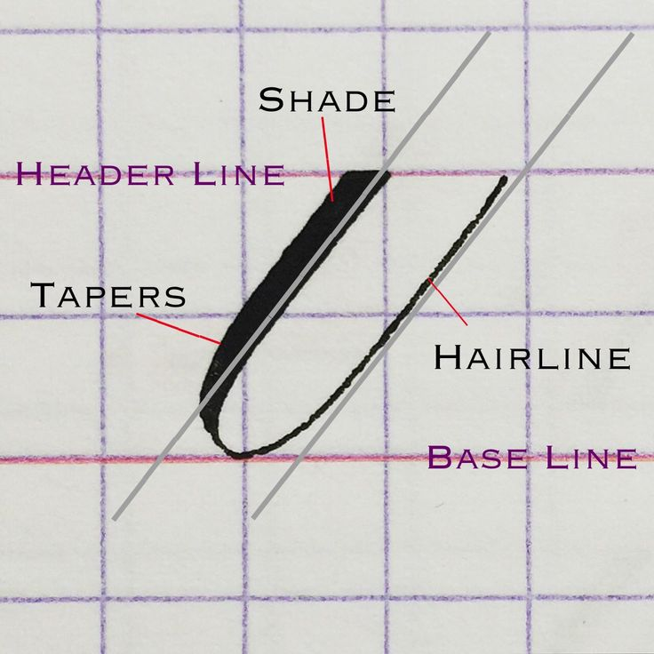 COPPERPLATE CALLIGRAPHY BOOTCAMP: HOW TO PRACTICE UNDERTURN STROKES