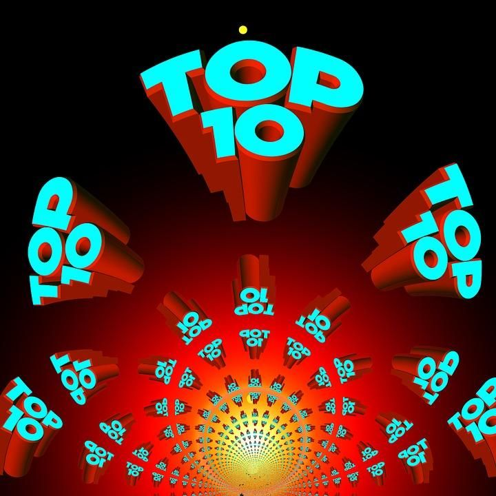 Publiadds - Blog View - top 10 Music January Free Downloads
