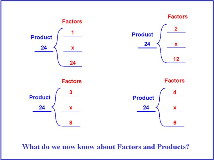 19 best thinking maps images on pinterest thinking maps brace map to understand factors then a flow map to understand multiples skip counting distinguishing between factors multiples sciox Image collections