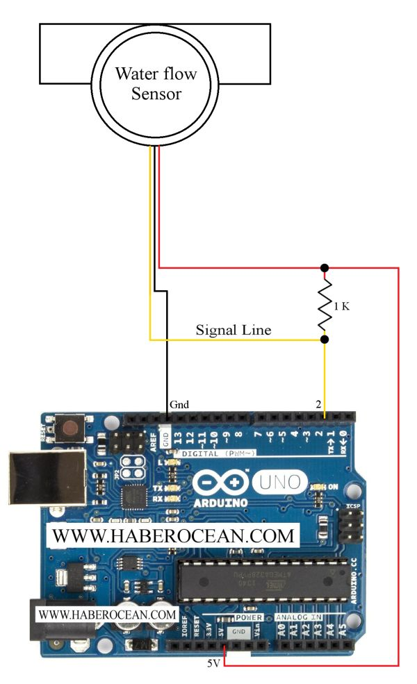 Circuit to Read Data from a Water Flow Sensor using Arduino  Read more at :  http://www.haberocean.com/2015/05/circuit-to-read-data-from-a-water-flow-sensor-using-arduino/