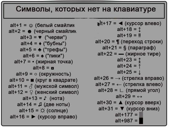 (84) Одноклассники