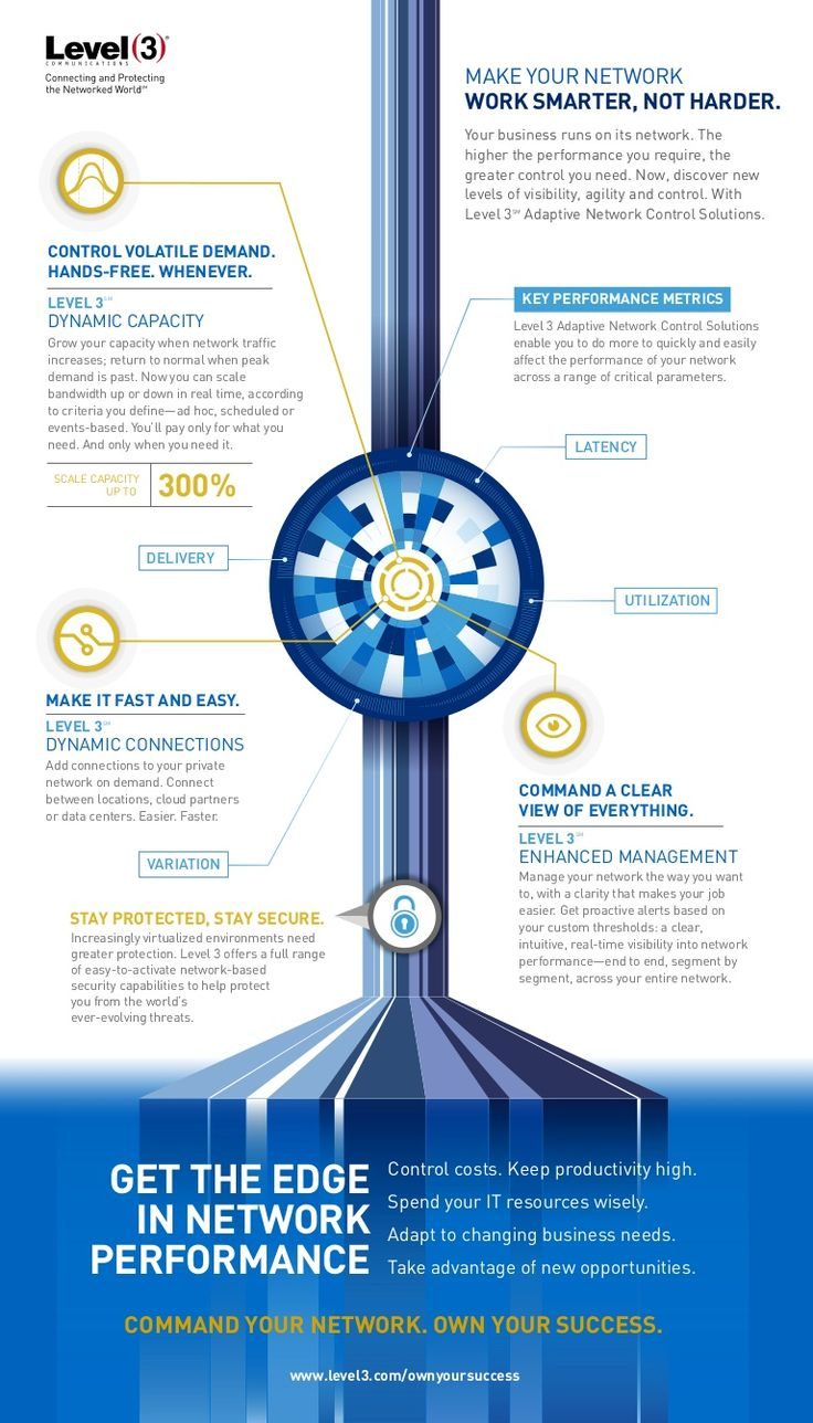 the increase of performance management Because these increase the effectiveness of performance management 3  performance management can be described as the.