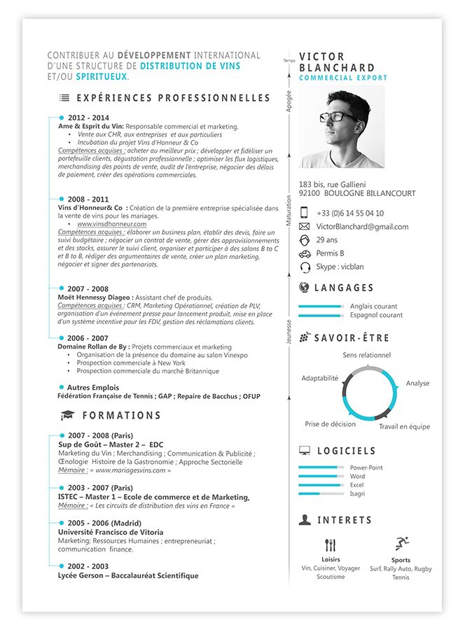 17 Best images about cv on Pinterest Resume templates, Free - resume for interior designer