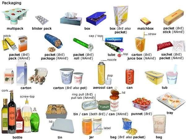 201 Best Kitchen Vocabulary Images On Pinterest