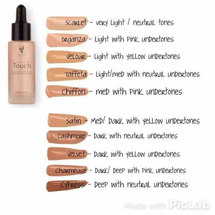 How to choose the perfect shade of younique liquid foundation!  Best foundation I've ever used!