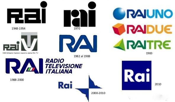 Evoluzione del marchio RAI dal 1948 al 2010.