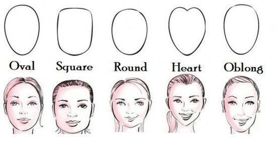 Beautifully Younique: How to Highlight and Contour for Your Face Shape
