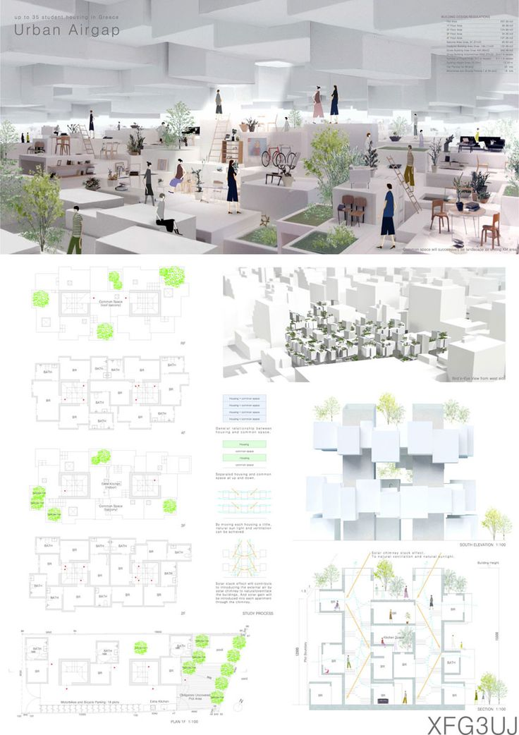 Best Architecture Presentation Boards Images On Pinterest