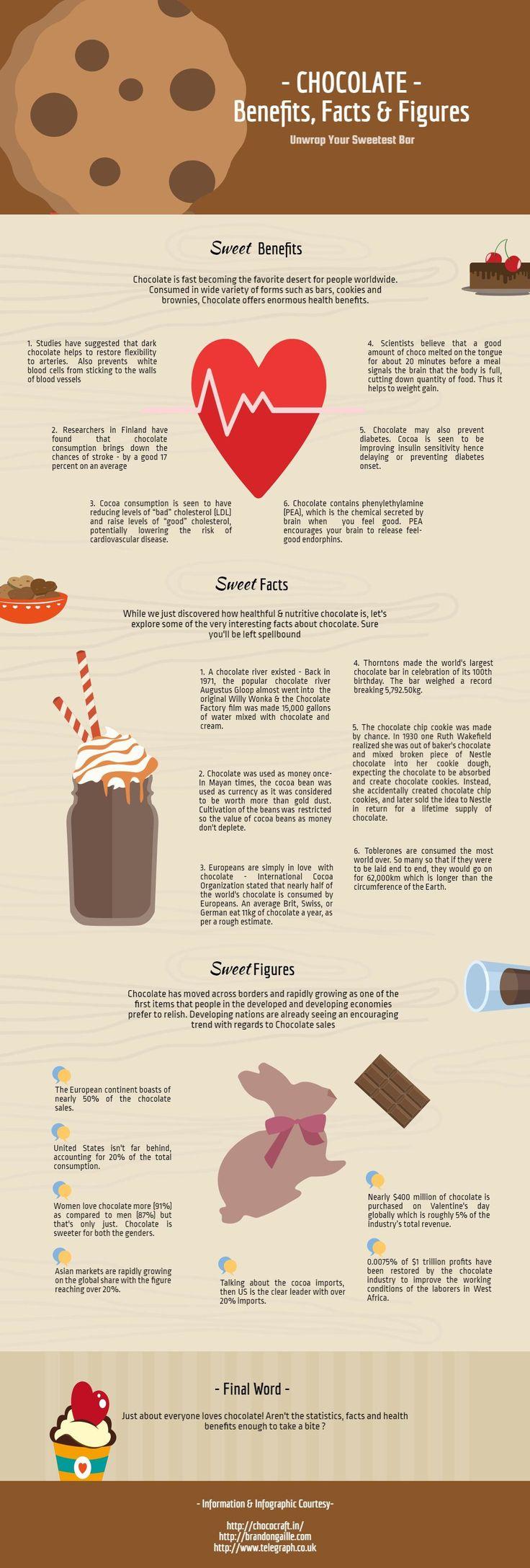 Best 25+ Chocolate benefits ideas on Pinterest | Dark chocolate ...
