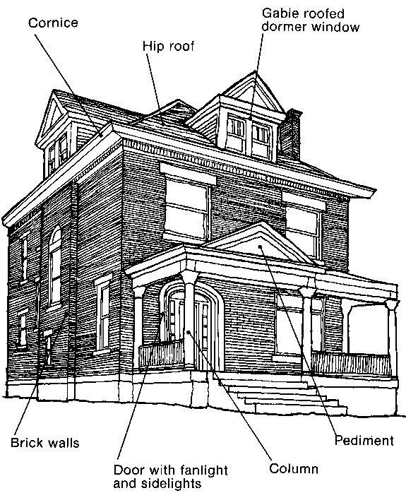 65 Best 1890-1930 American Foursquare Images On Pinterest