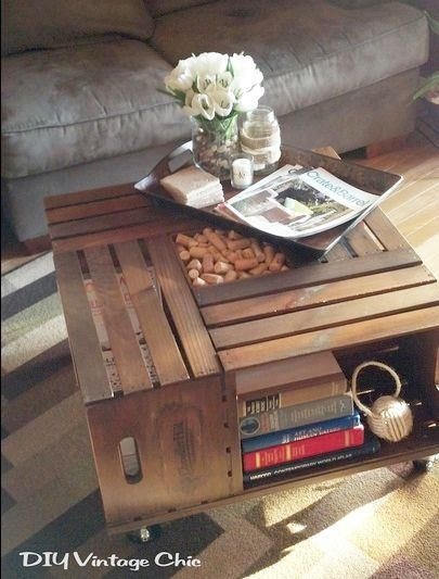 Some old boxes? make a nice livingroom table. Inspiration from ReUseConnection