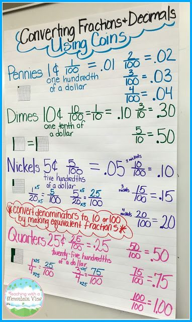 Best Fractions And Decimals Images On   Teaching