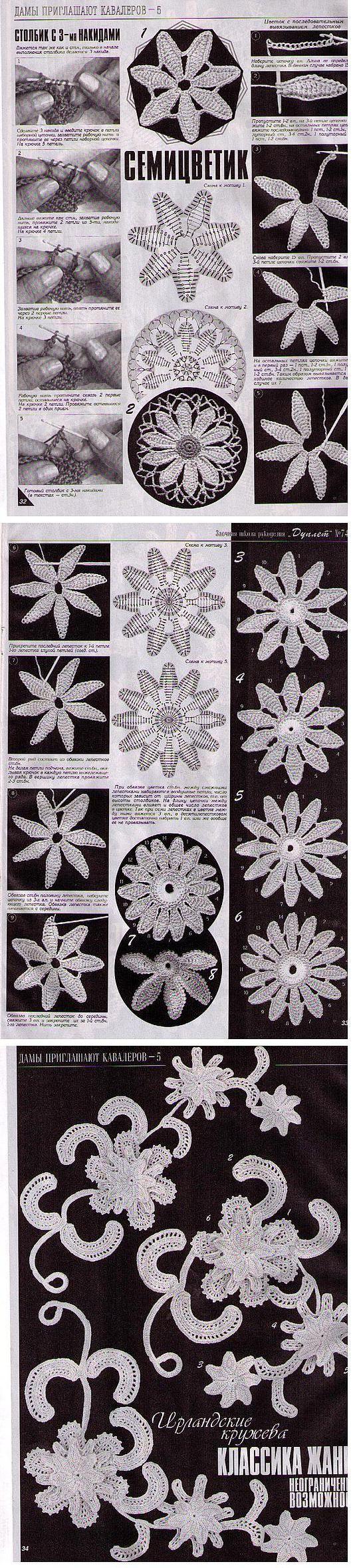 Круглые мотивы - Цветы как элемент ИК