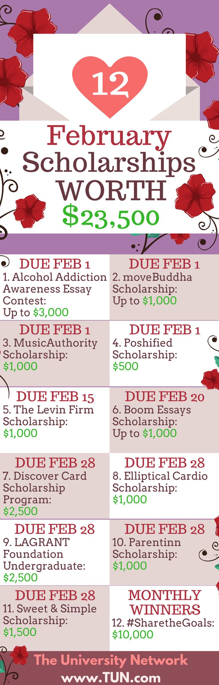 Wow, January really flew by...! Here are 12 scholarships with February deadlines - apply away before the month flies by! 1. Alcohol Addiction Awareness Essay Contest – Up to $3,000 – Apply annually by February 1 Alcorehab knows the dangers of alcohol and addiction, and is offering this scholarship to raise awareness. If you are concerned with the effects of alcohol abuse and addiction, share your vision and enter for a chance to win up to $3,000 toward your educational expenses! 2…