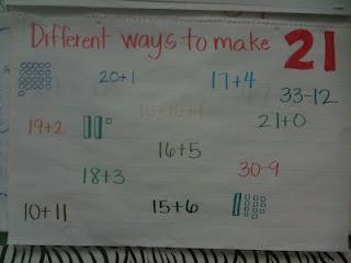 Different ways to make 21