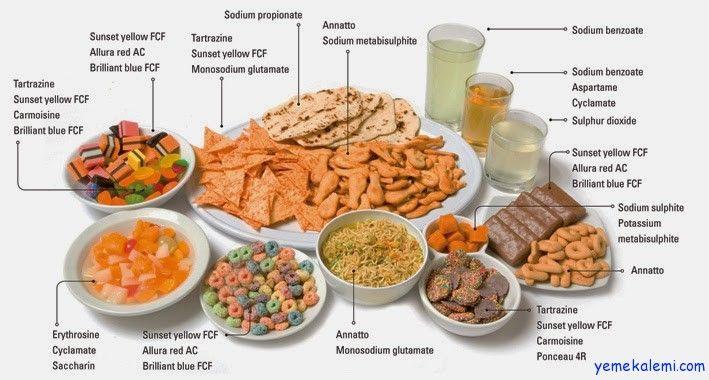 Hazır Gıdalardaki Katkı Maddeleri Hakkına Bilinmesi Gerekenler ---- http://www.yemekalemi.com/hazir-gidalardaki-katki-maddeleri-hakkina-bilinmesi-gerekenler-2.html