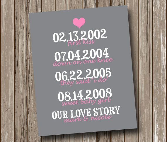 Our Love Story Wedding Idea: Life's Important Dates