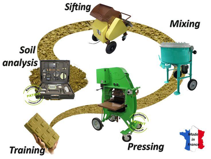 Vermeer Compressed Earth Block Machine : Pinterest the world s catalog of ideas