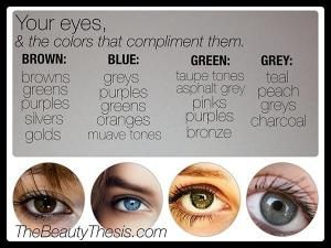 Beauty tips and tricks: Find the hues that complement your eyes. by jeannie