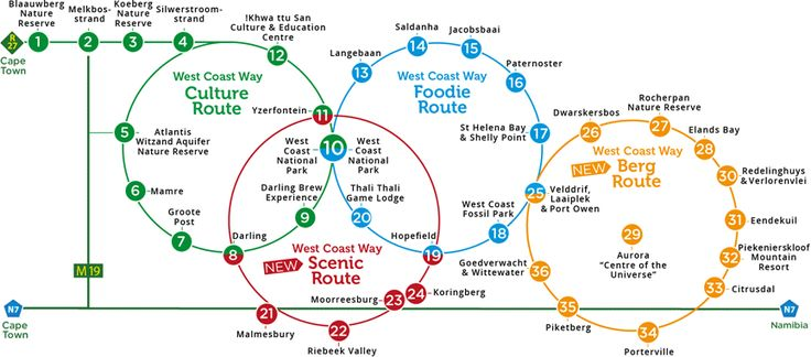 West Coast launches two new tourist routes